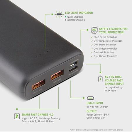 แบตเตอรี่สำรอง Energea Compac Pq1201, 10000Mah Pd + Smartfc4.0 ราคา