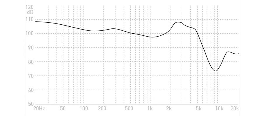 หูฟัง Advanced Nismo 3D Gaming In-Ear รีวิวเสียง