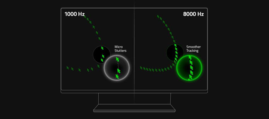 เมาส์ Razer Viper 8KHz Gaming Mouse ความเร็ว