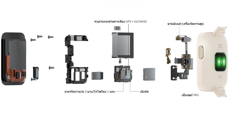 Xiaomi Mi Watch Lite Smart Watch GPS