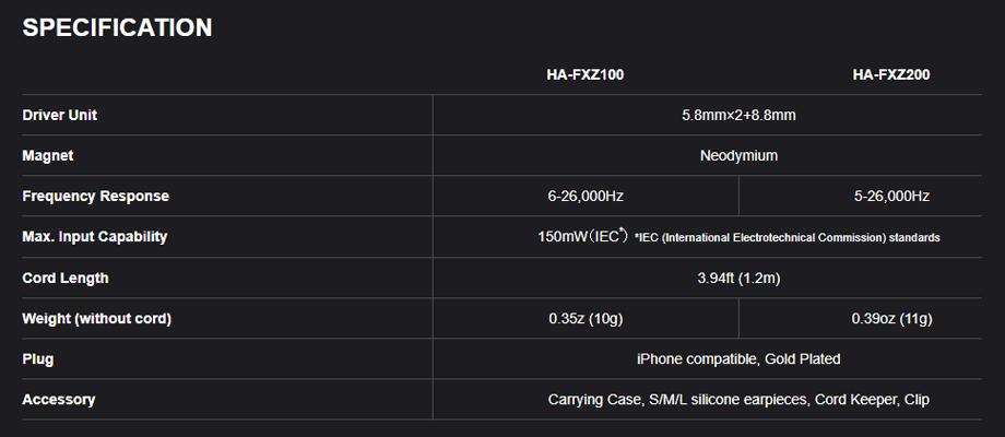 หูฟัง JVC HA-FXZ100 In-Ear สเปค