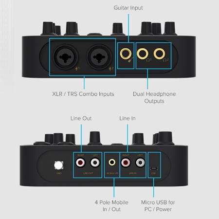 การ์ดเสียง Creative Sound Blaster K3+ External Sound Card การเชื่อมต่อ
