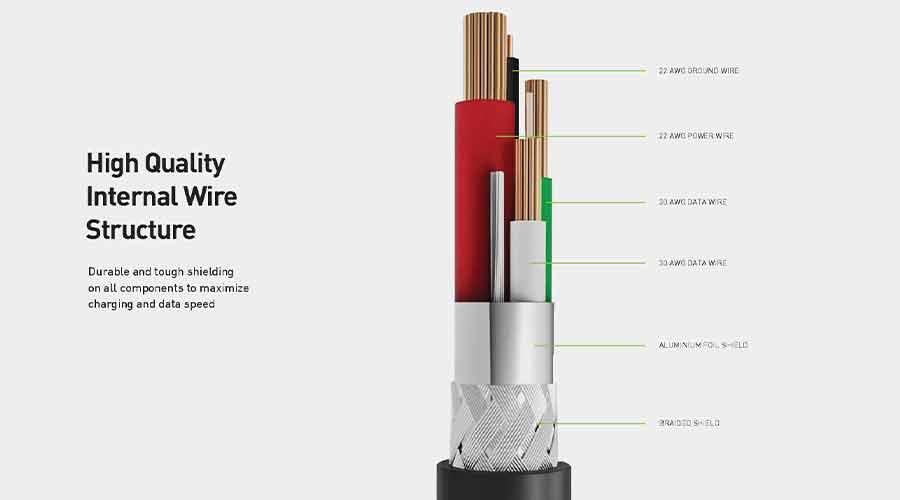 สาย Energea Fibratough Usb-C To Lightning Mfi 1.5M ราคา