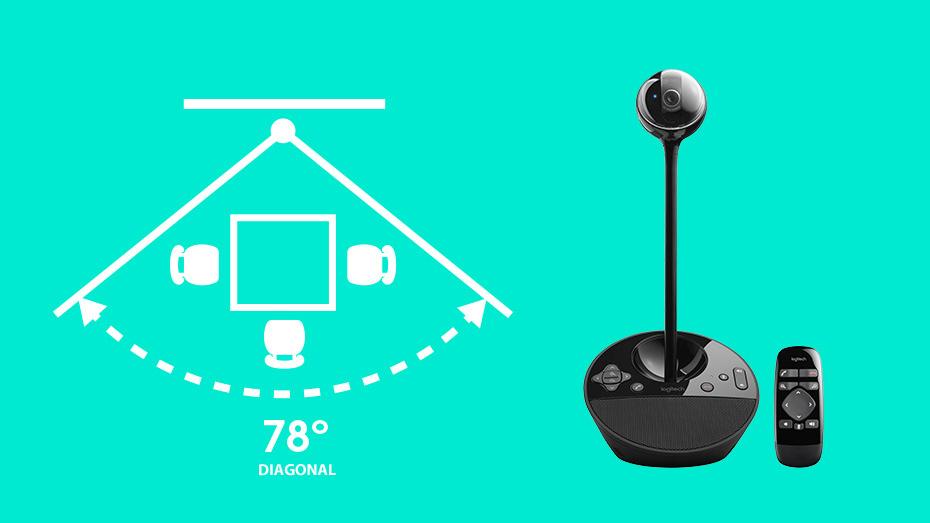 กล้อง Logitech BCC950 Conference Camera ซื้อ-ขาย