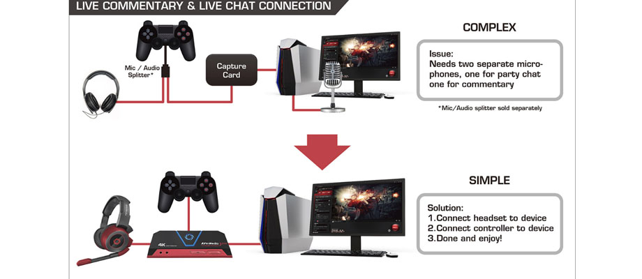 AVerMedia Live Gamer Portable 2 Plus External Capture Card ราคา