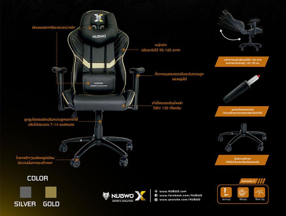 เก้าอี้เล่นเกม Nubwo NBCH-X103 สเปค