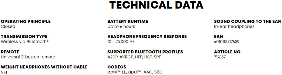 หูฟังไร้สาย Beyerdynamic Blue Byrd Headphone Tech Spec