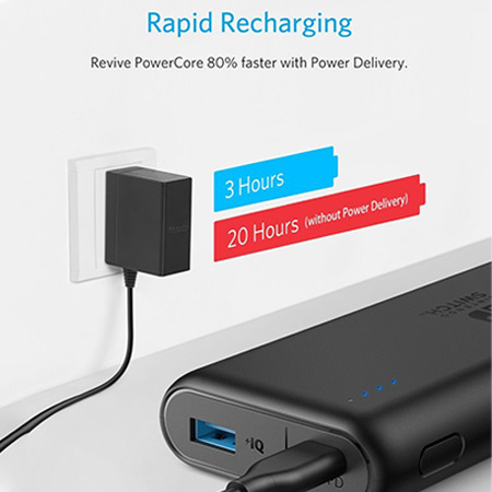 แบตสำรอง Anker PowerCore 20100 Nintendo Switch Edition PD ขาย