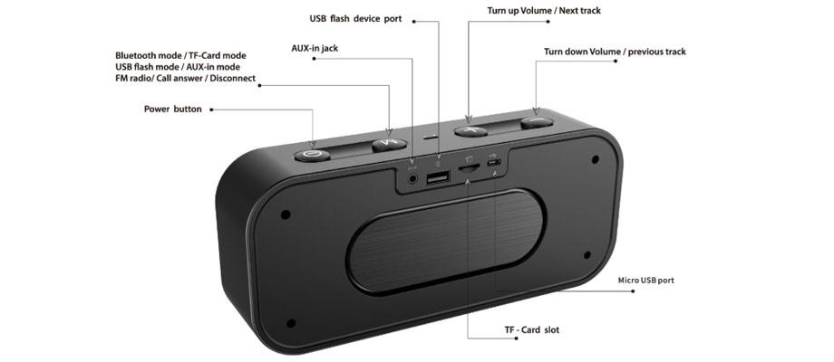 ลำโพง Dope Boombox Speaker ขาย