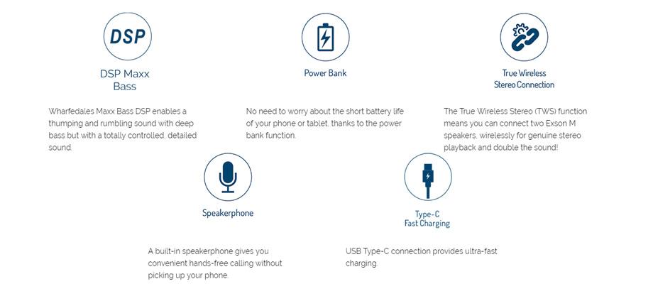 ลำโพง Wharfadale Exson M Wireless Bluetooth Speaker ขาย