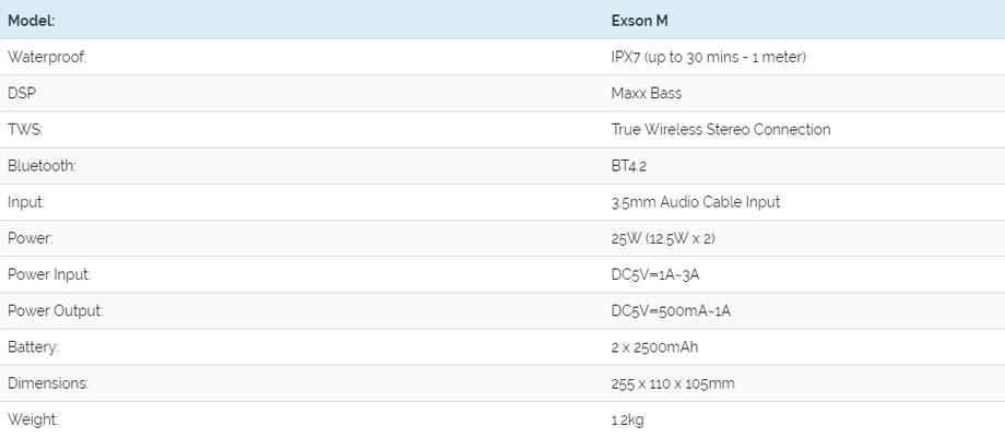ลำโพง Wharfadale Exson M Wireless Bluetooth Speaker สเปค