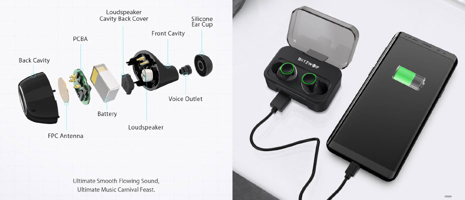 หูฟังไร้สาย Blitzwolf FYE3 True Wireless ราคา