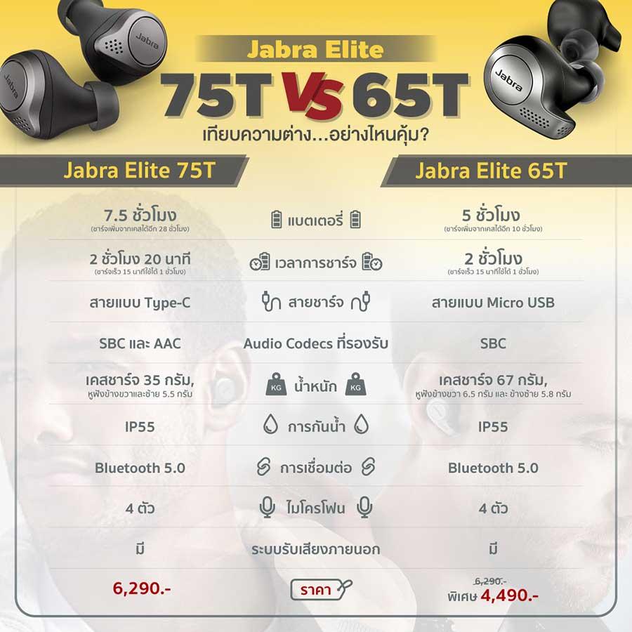 หูฟังไร้สาย Jabra Elite 65T True Wireless เปรียบเทียบ