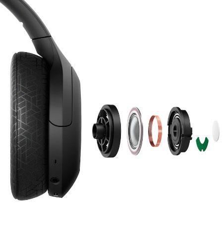 หูฟังไร้สาย Sony WH-H910N Wireless Noise Cancelling Headphone ใส่สบาย