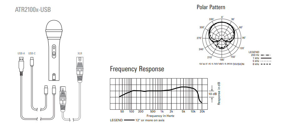 ไมโครโฟน Audio-Technica ATR2100X-USB Microphone สเปค