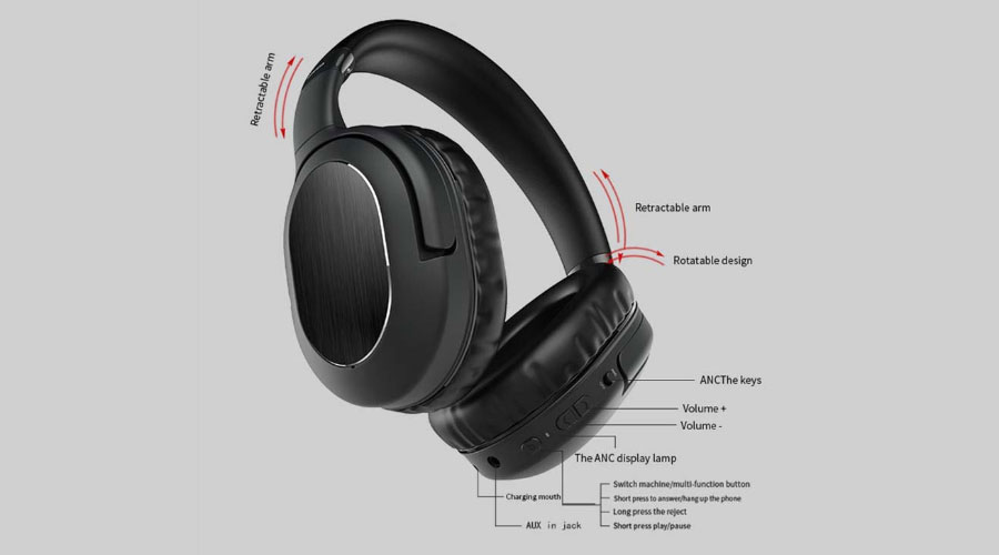 ซื้อ หูฟังไร้สาย NC-300 Active Noise Cancelling Headphone
