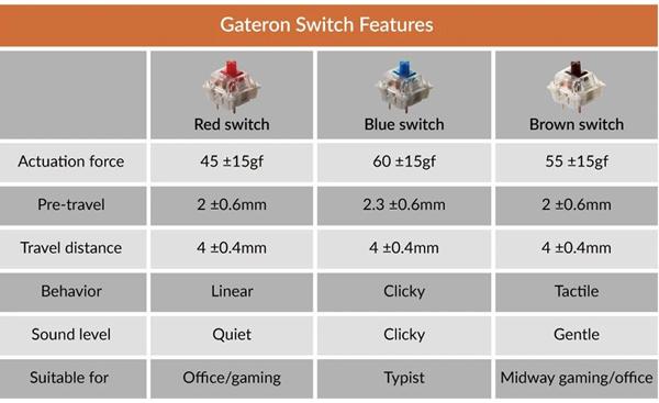 คีย์บอร์ดไร้สาย Keychron K6 Wireless Mechanical Keyboard TH สวิตซ์