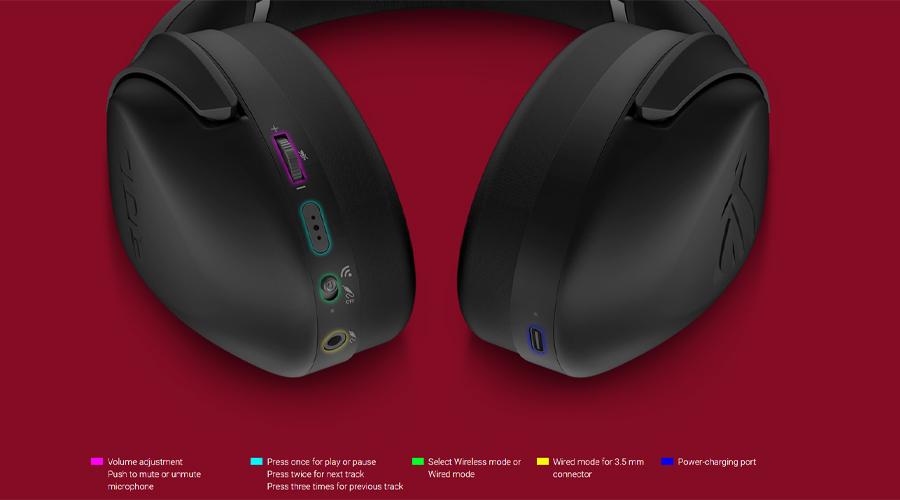 หูฟังไร้สาย Asus ROG Strix GO 2.4 Wireless Gaming Headphone ซื้อ-ขาย