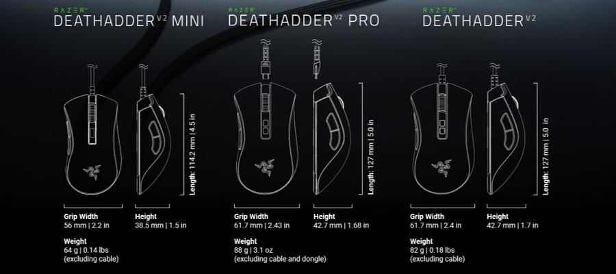 เมาส์ไร้สาย Razer DeathAdder V2 Pro Wireless Gaming Mouse สเปค