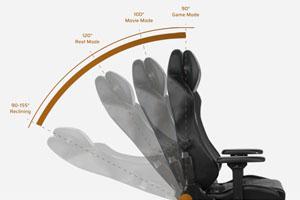 เก้าอี้เกมมิ่ง DXRacer Master Series I233S ขาย