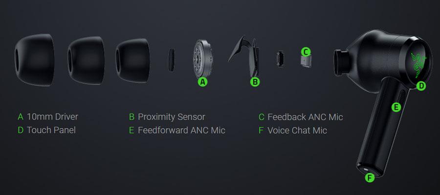 หูฟังไร้สาย Razer Hammerhead True Wireless Pro การออกแบบ