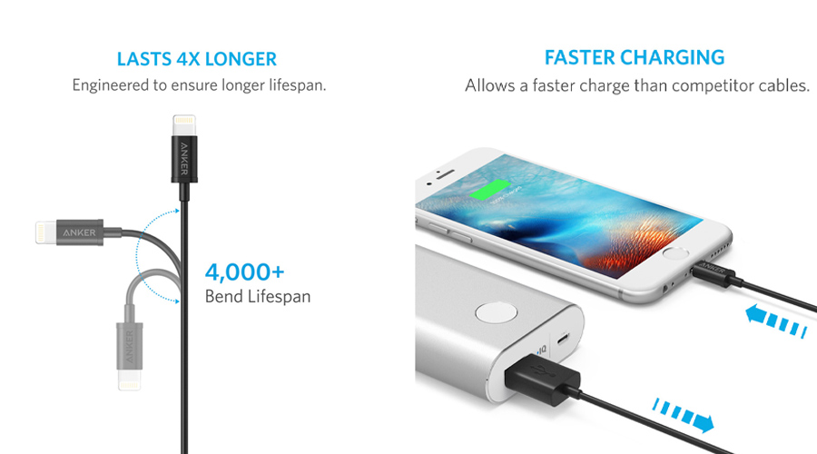 สายชาร์จ Anker MFI USB To Lightning Round Cable ราคา