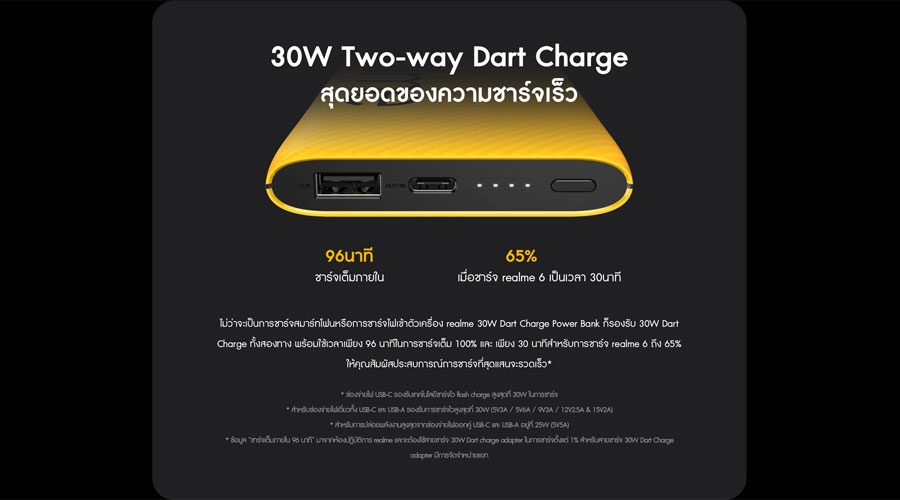 ขาย แบตสำรอง Realme 30W 10000mAh 30W Powerbank