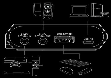 Creative Blasterx G5 รีวิว