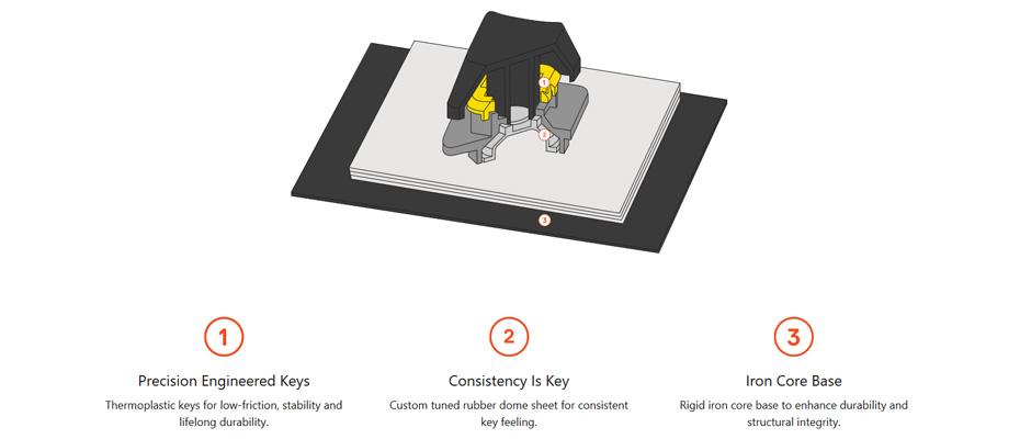 คีย์บอร์ด SteelSeries Apex 150 RGB Gaming Keyboard Switch