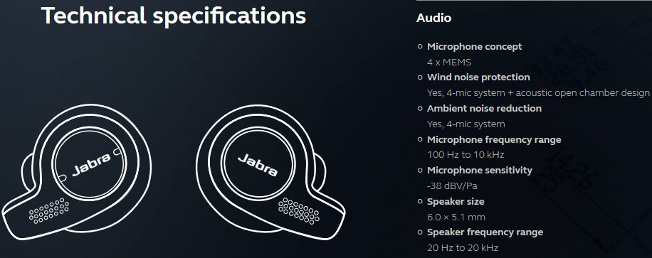 หูฟังไร้สาย Jabra Elite Active 65t True Wireless Tech Spec