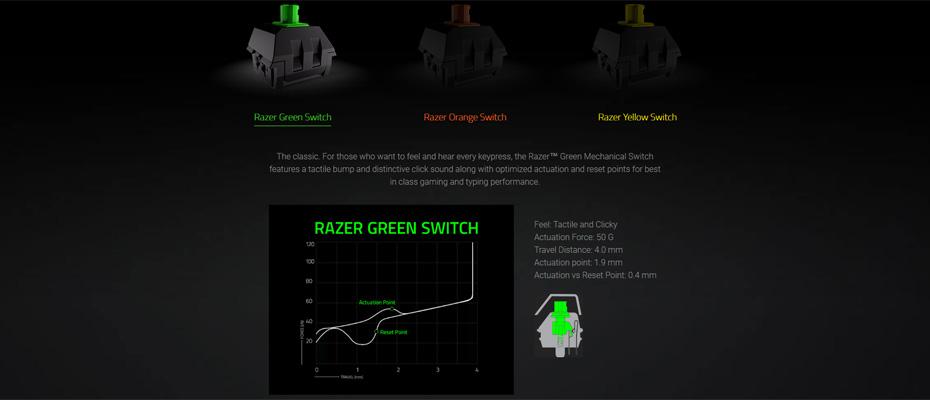 Green Switch ราคา