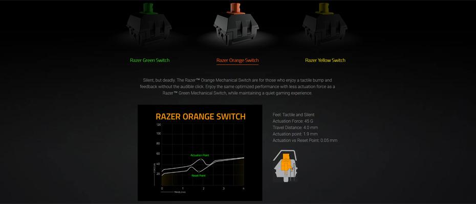 Orange Switch ราคา