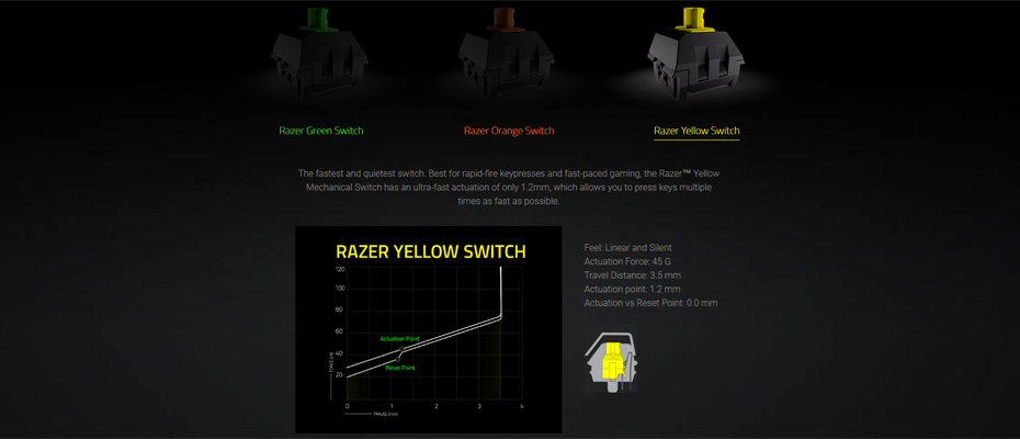 Yellow Switch ราคา