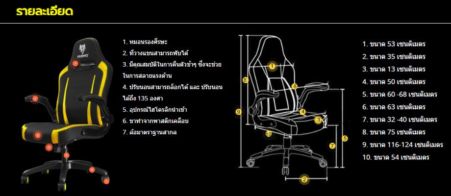 Nubwo gaming chair Ch006 ขนาด ราคา สเปค