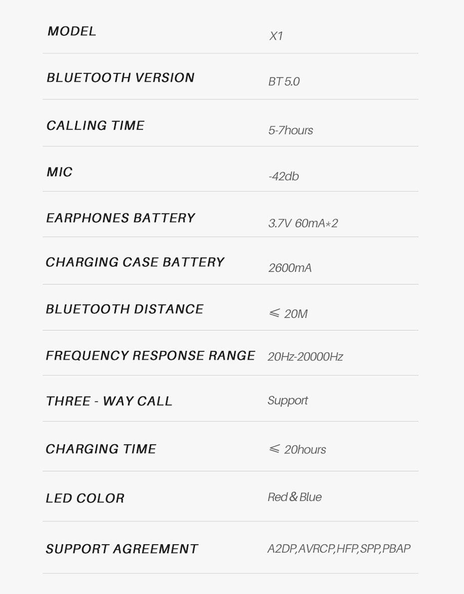 หูฟังไร้สาย TFZ X1 True Wireless Tech Spec