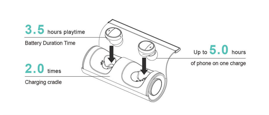 หูฟังไร้สาย Padmate PaMu Scroll True Wireless Tech Spec