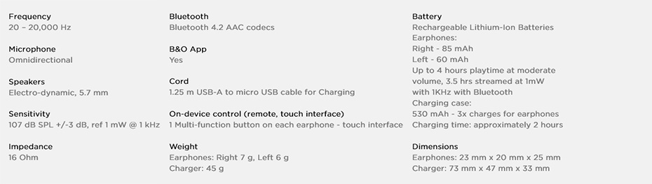 หูฟังไร้สาย B&O Play BeoPlay E8 2.0 Tech Spec